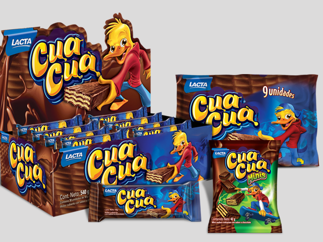 Character design sketches for Kraft Foods Cua Cua brand product line. Design: Imaginity